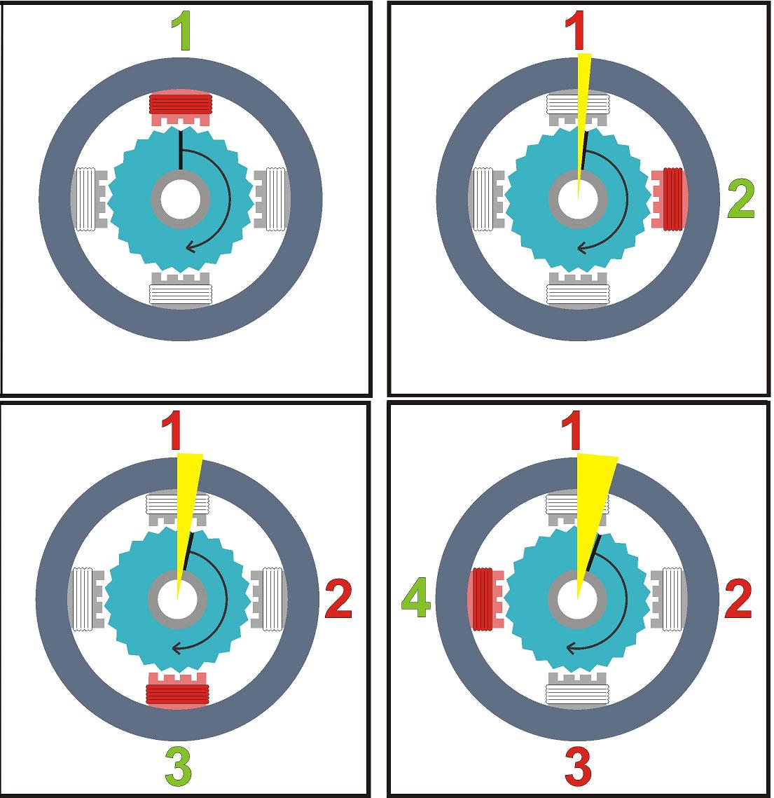 Шаговый двигатель принцип работ